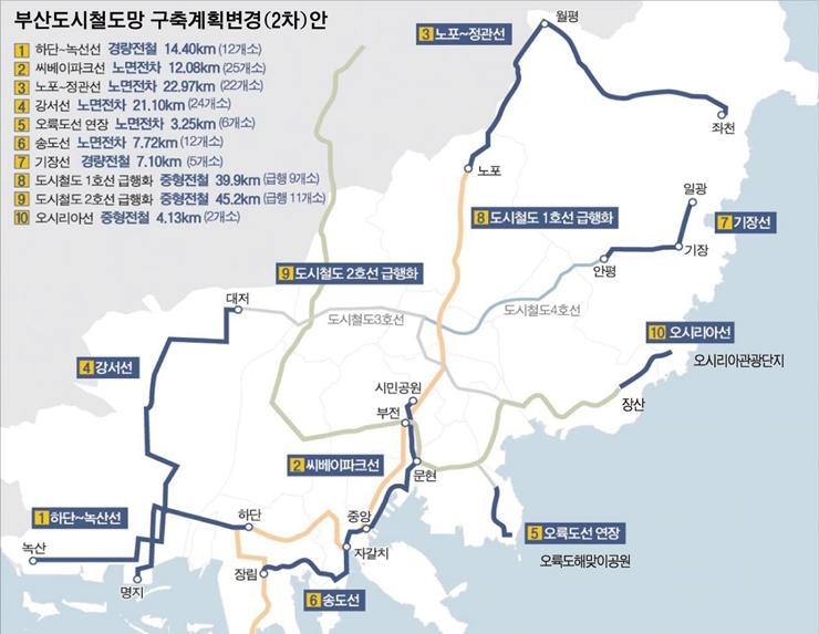 도시철도망-국제신문