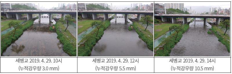 물환경정보 사진2
