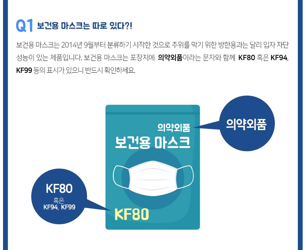 Q1. 보건용 마스크는 따로 있다?!          보건용 마스크는 2014년 9월부터 분류하기 시작한 것으로 추위를 막기 위한 방한용과는 달리 입자 차단 성능이 있는 제품입니다.          보건용 마스크는 포장지에 의약외품이라는 문자와 함께 KF80 혹은 KF94, KF99 등의 표시가 있으니 반드시 확인하세요.          의약외품 보건용 마스크 (의약외품)         KF80 (KF80 혹은 KF94, KF99)