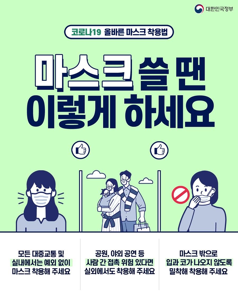 대한민국정부 코로나19 올바른 마스크 착용법 마스크 쓸 땐 이렇게 하세요 모든 대중교통 및 실내에서는 예외 없이 마스크 착용해 주세요 공원, 야외 공연 등 사람 간 접촉 위험 있다면 실외에서도 착용해 주세요 마스크 밖으로 입과 코가 나오지 않도록 밀착해 착용해 주세요